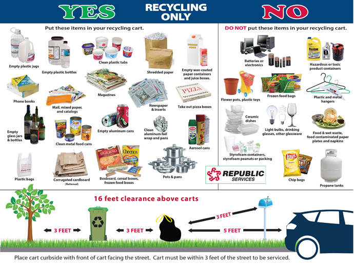 Acceptable Recycling Graphic